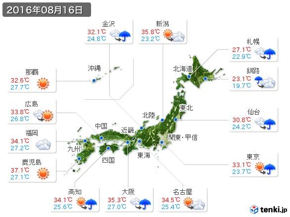 (2016年08月16日の天気