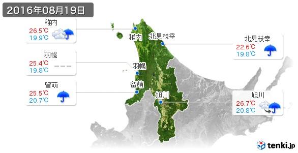 道北(2016年08月19日の天気