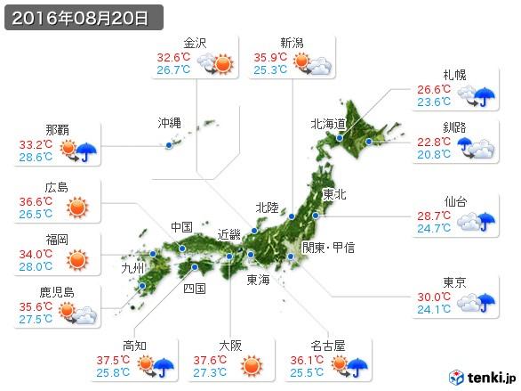 (2016年08月20日の天気
