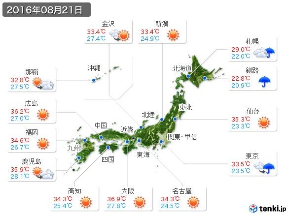 (2016年08月21日の天気