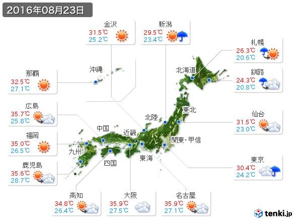 (2016年08月23日の天気