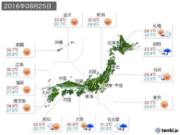 (2016年08月25日の天気