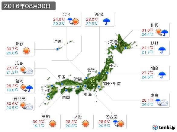 (2016年08月30日の天気