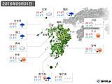 2016年09月01日の九州地方の実況天気
