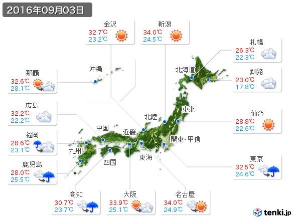 (2016年09月03日の天気