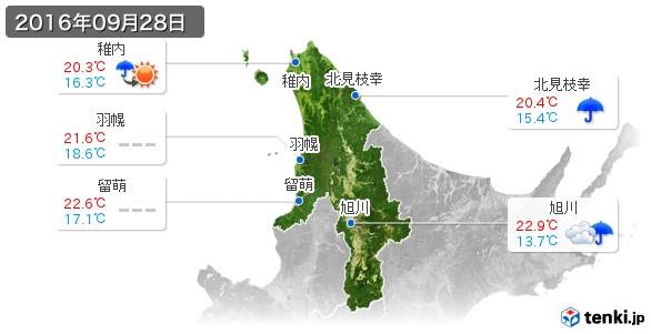 道北(2016年09月28日の天気