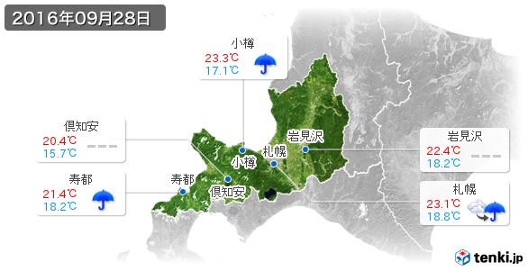 道央(2016年09月28日の天気