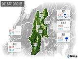 2016年10月01日の長野県の実況天気