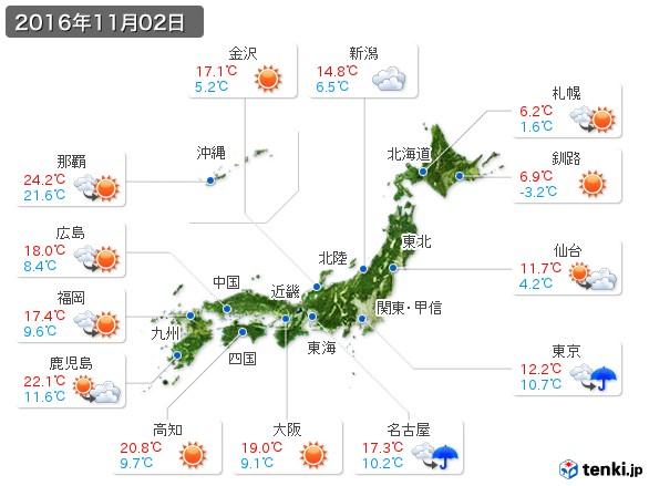 (2016年11月02日の天気