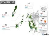 2016年11月28日の長崎県の実況天気