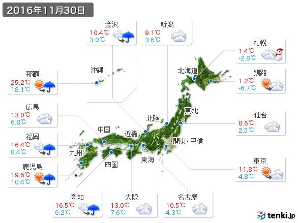 (2016年11月30日の天気