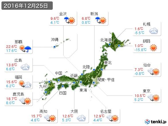 (2016年12月25日の天気