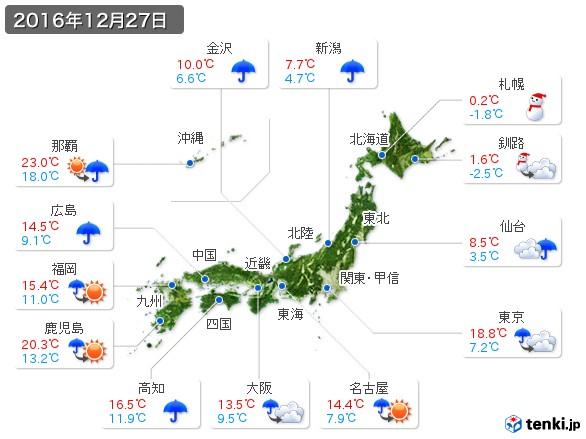 (2016年12月27日の天気