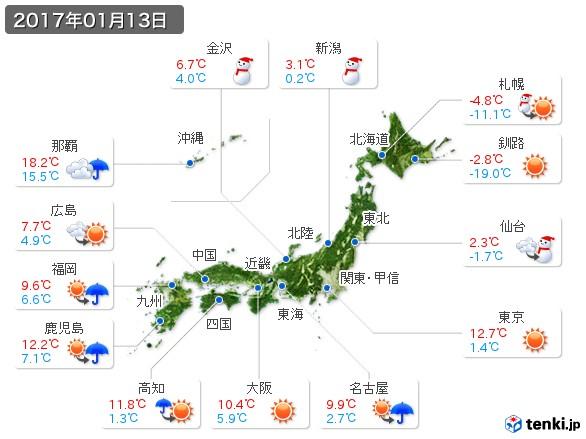 (2017年01月13日の天気