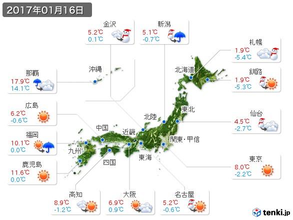 (2017年01月16日の天気