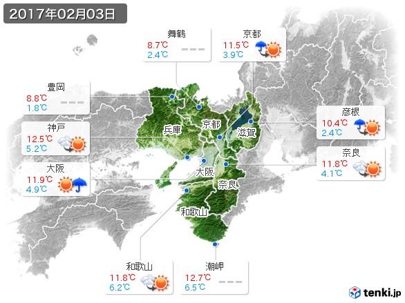 近畿地方(2017年02月03日の天気