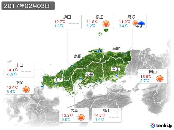 中国地方(2017年02月03日の天気