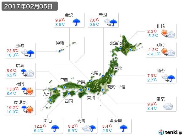(2017年02月05日の天気