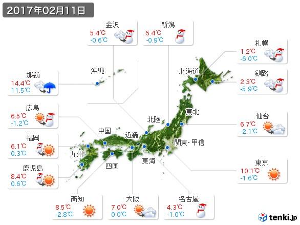 (2017年02月11日の天気