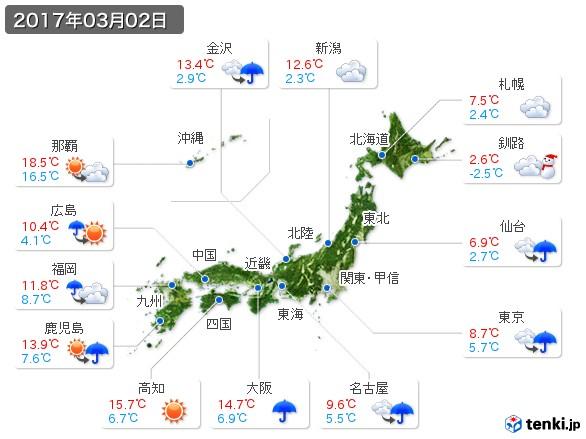 (2017年03月02日の天気