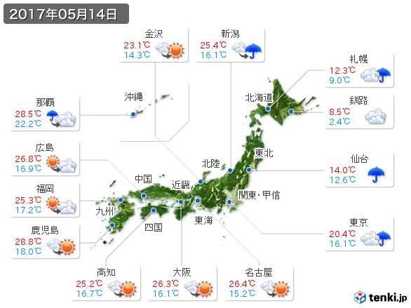 (2017年05月14日の天気