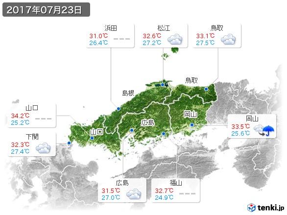 中国地方(2017年07月23日の天気