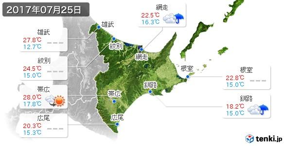 道東(2017年07月25日の天気