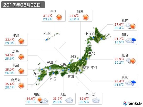 (2017年08月02日の天気