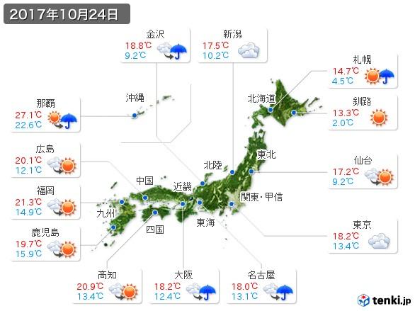 (2017年10月24日の天気