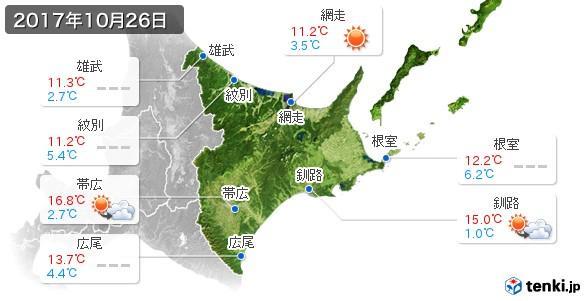 道東(2017年10月26日の天気