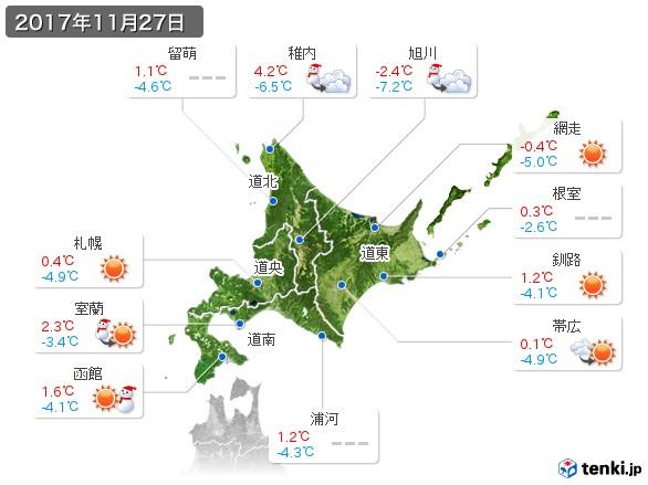 北海道地方(2017年11月27日の天気