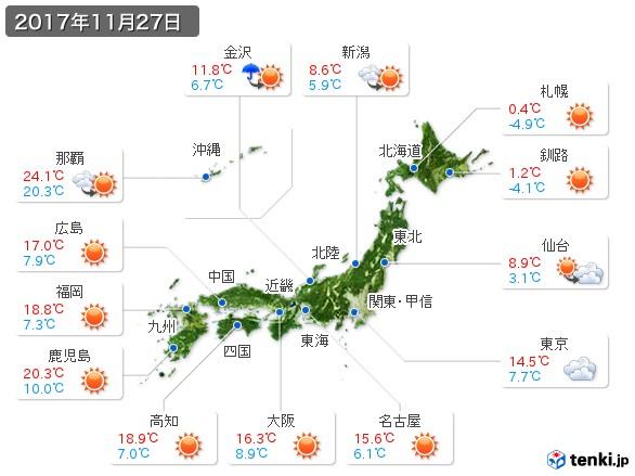 (2017年11月27日の天気