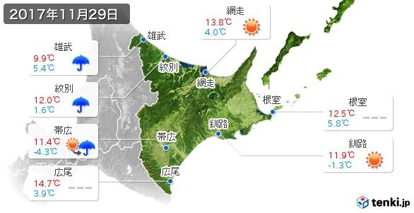 道東(2017年11月29日の天気