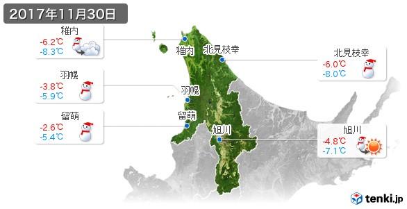 道北(2017年11月30日の天気