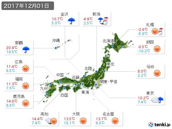 (2017年12月01日の天気
