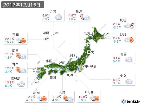(2017年12月15日の天気