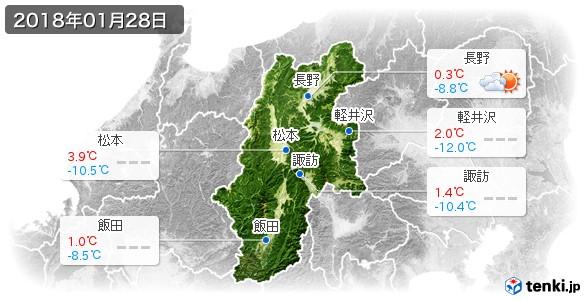 長野県(2018年01月28日の天気