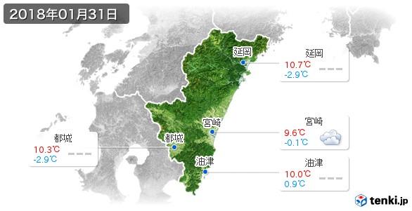 宮崎県(2018年01月31日の天気