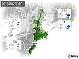 2018年02月01日の三重県の実況天気