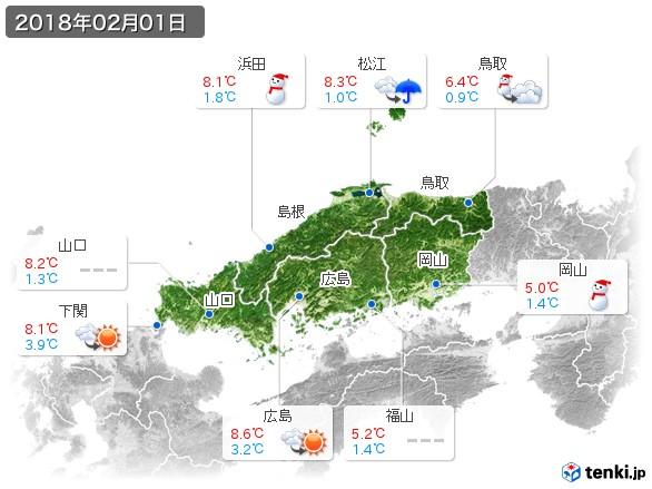 中国地方(2018年02月01日の天気