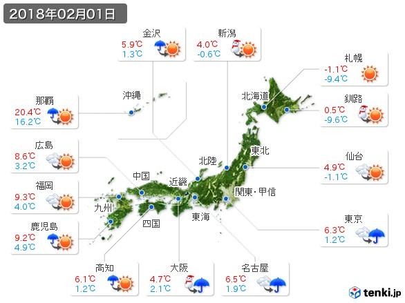 (2018年02月01日の天気