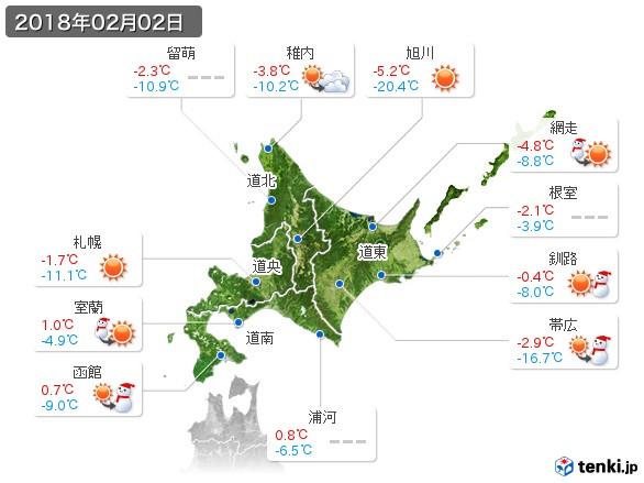 北海道地方(2018年02月02日の天気