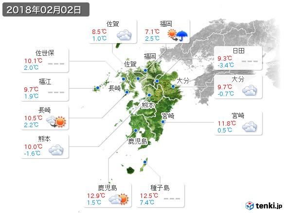 九州地方(2018年02月02日の天気