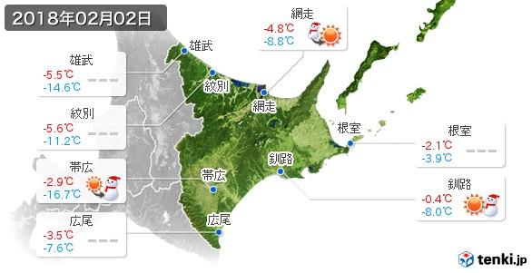 道東(2018年02月02日の天気