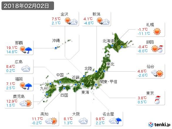 (2018年02月02日の天気