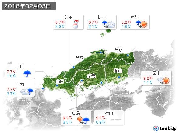 中国地方(2018年02月03日の天気