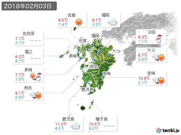九州地方(2018年02月03日の天気