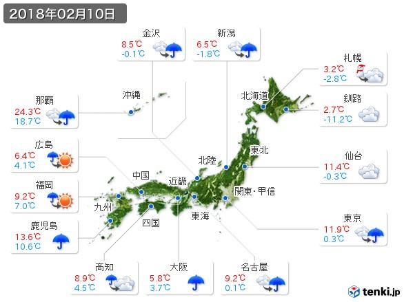 (2018年02月10日の天気