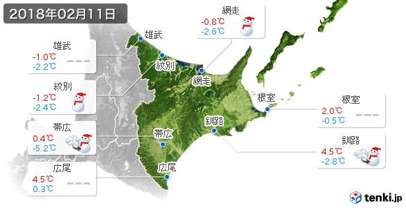 道東(2018年02月11日の天気