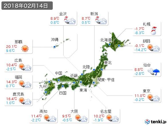 (2018年02月14日の天気
